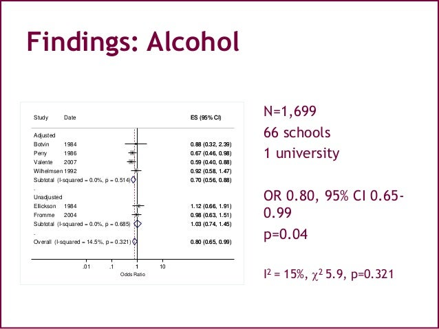 regulation of alcohol consumption among young people Alcohol is the drug of choice among youth many young people are experiencing the consequences of drinking too much,  researchers have been unable to identify a single track that predicts.