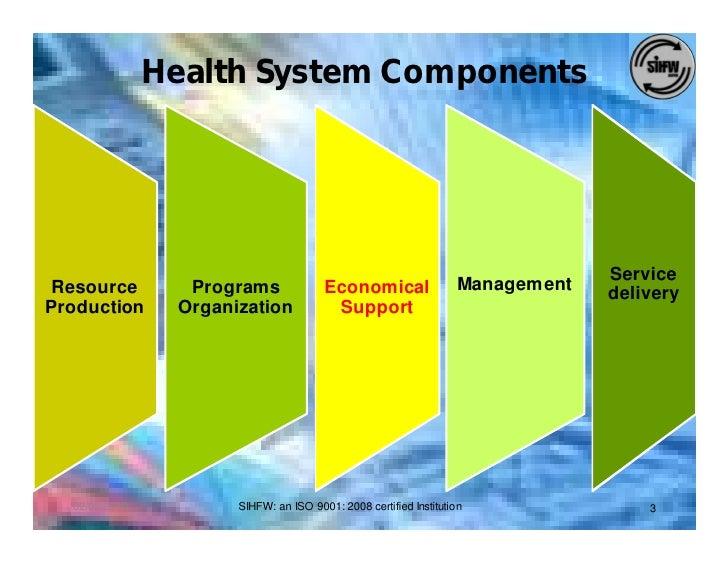 Health Expenditure & Financing Slide 3