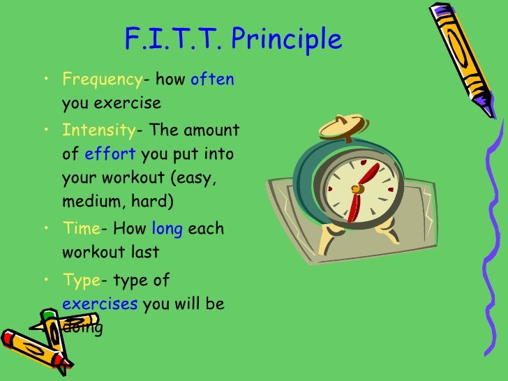 Printables Fitt Principle Worksheet Gozoneguide Thousands of – Fitt Principle Worksheet