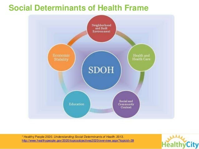 the determinates of health with hiv Perceived risk, perceived norms, normative beliefs and self efficacy are few  examples from a long list of psychological and cognitive determinants of hiv risk .