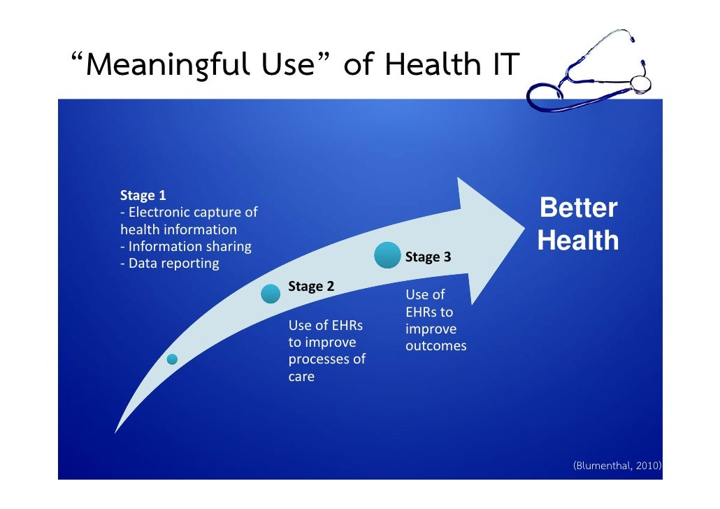 Health Informatics The Next Stethoscope In Healthcare
