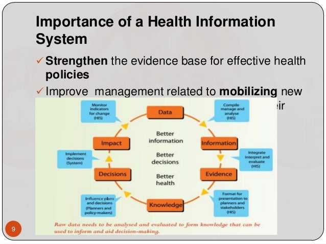 Intorduction to Health information system presentation