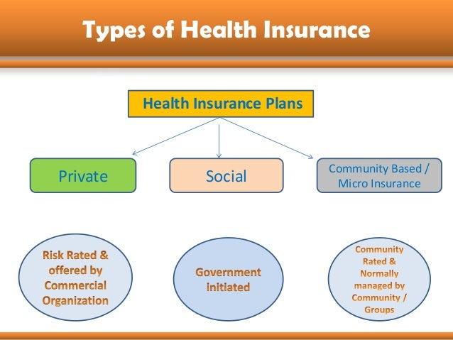 Types Of Health Insurance Plans Pictures