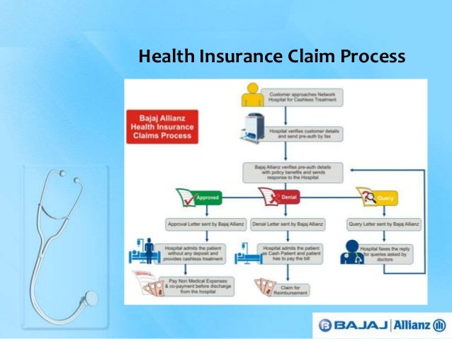 Health Insurance An Overview