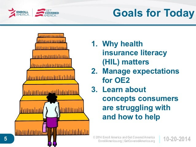health literacy in the usa Background: health literacy is an important determinant of health, but national  health literacy levels are  health literacy skills of us adults.