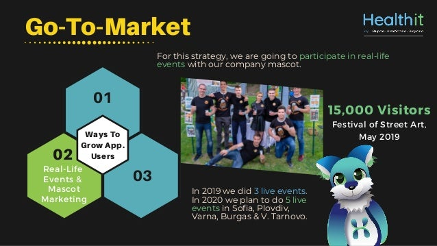 Go-To-Market 02 01 02 03 15,000 Visitors Festival of Street Art, May 2019 Real-Life Events & Mascot Marketing For this str...