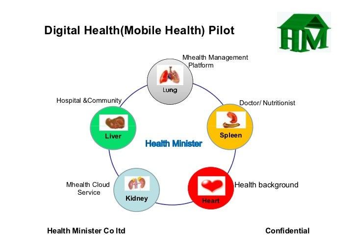 Digital Health(Mobile Health) Pilot                                           Mhealth Management                          ...