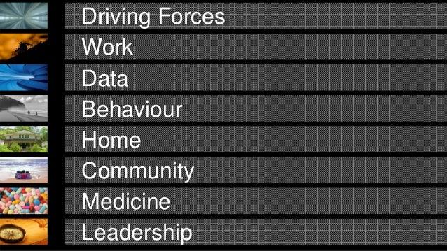 Driving Forces Leadership Work Data Behaviour Home Community Medicine