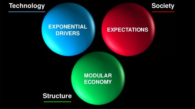 Technology Society Structure EXPONENTIAL DRIVERS EXPECTATIONS MODULAR ECONOMY