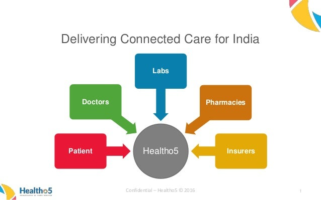 Delivering Connected Care for India Confidential – Healtho5 © 2016 1 Healtho5Patient Doctors Labs Pharmacies Insurers