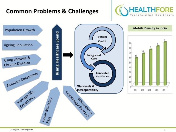 Health on Mobiles - Reaching the Unreachable Slide 2
