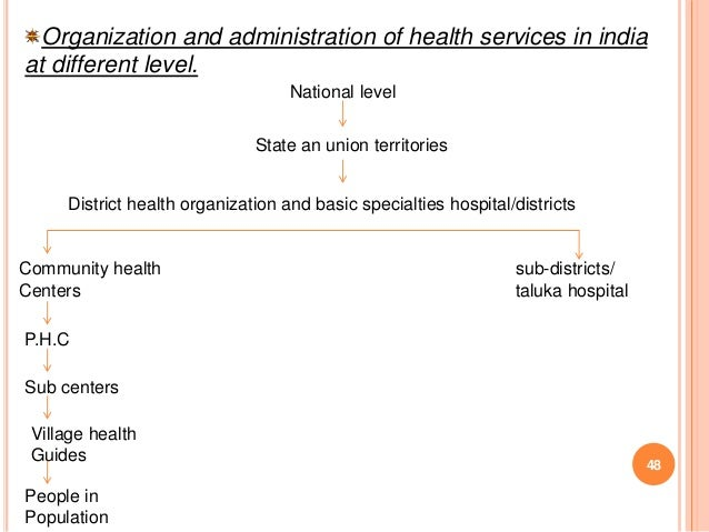 Health policy in india ,,by arif khan