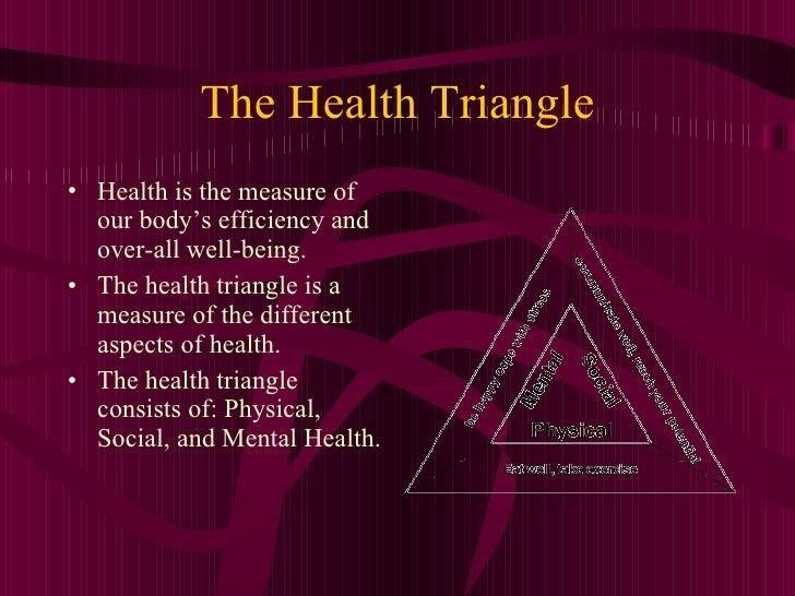 The Health Triangle <ul><li>Health is the measure of our body's efficiency and over-all well-being. </li></ul><ul><li>The ...