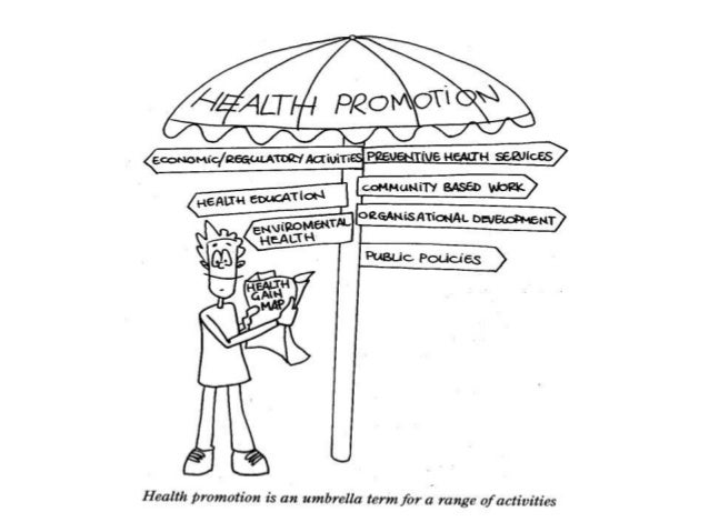 Health Promotion: Introduction