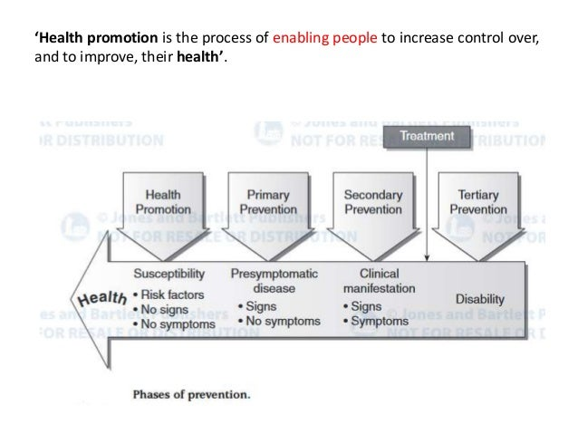 tannahill model of health promotion