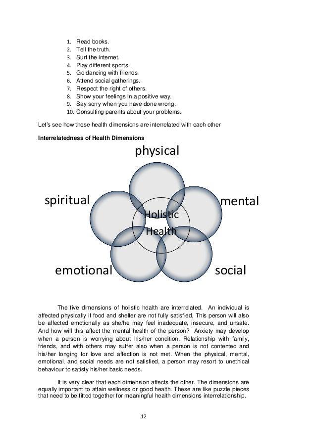 ... Socialemotional Spiritual; 12.