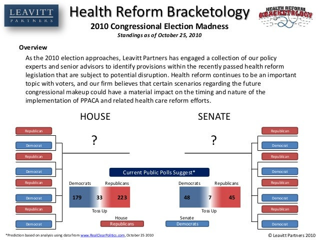 Health Reform Bracketology 2010 Congressional Election Madness Standings as of October 25, 2010 Overview As the 2010 elect...