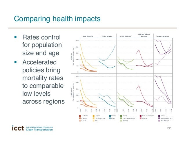 healthy china 2030 blueprint pdf