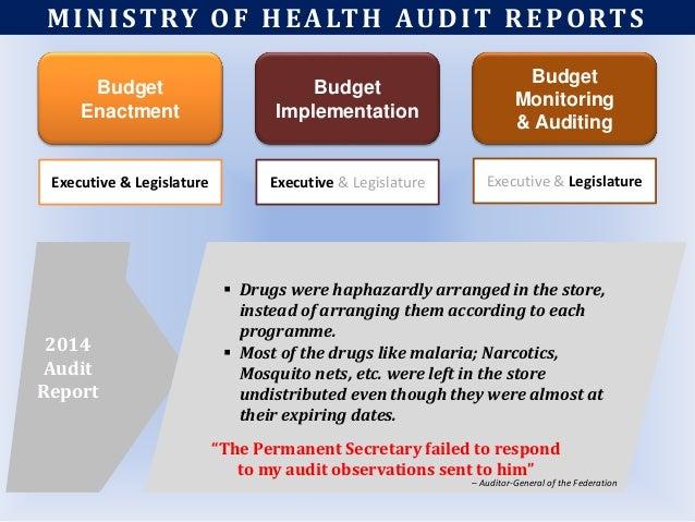 Budget Enactment Budget Implementation Budget Monitoring & Auditing Executive & Legislature Executive & Legislature Execut...