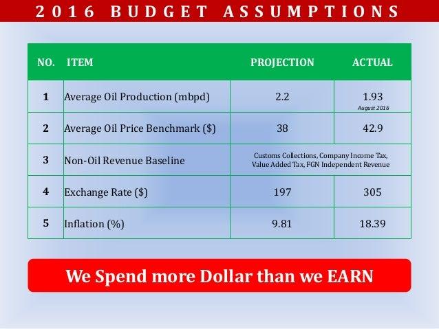 Health sector 2016 budget performance Slide 3
