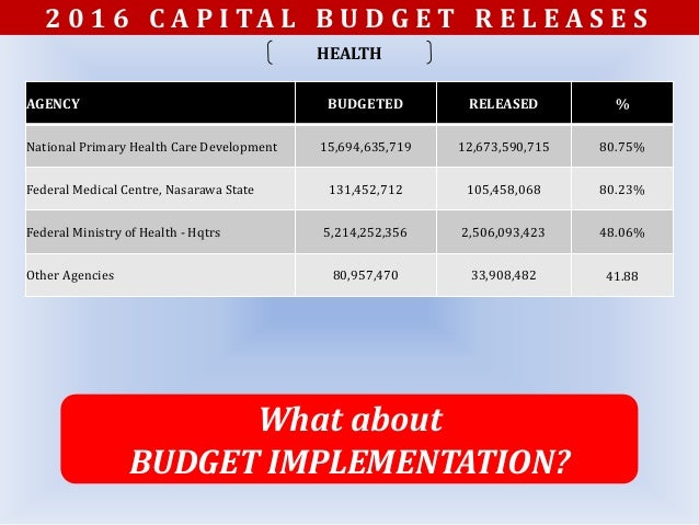 HEALTH AGENCY BUDGETED RELEASED % National Primary Health Care Development 15,694,635,719 12,673,590,715 80.75% Federal Me...