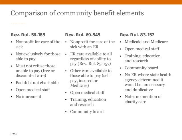 PwC Comparison of community benefit elements Rev. Rul. 56-185 • Nonprofit for care of the sick • Not exclusively for those...