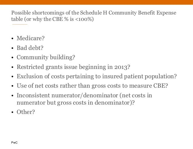 PwC Possible shortcomings of the Schedule H Community Benefit Expense table (or why the CBE % is <100%) • Medicare? • Bad ...