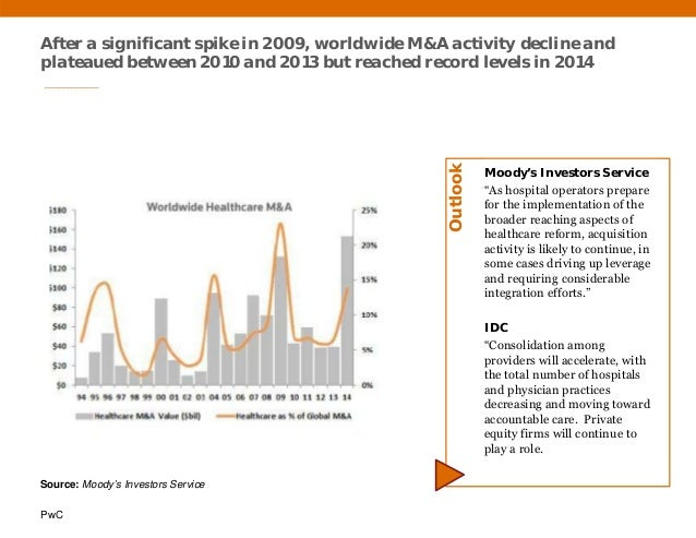 PwC After a significant spike in 2009, worldwide M&A activity decline and plateaued between 2010 and 2013 but reached reco...