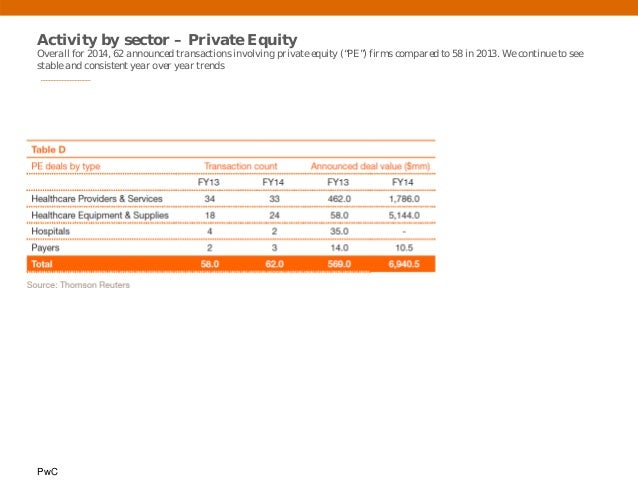 """PwC Activity by sector – Private Equity Overall for 2014, 62 announced transactions involving private equity (""""PE"""") firms ..."""