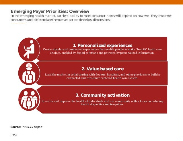 PwC Emerging Payer Priorities: Overview In the emerging health market, carriers' ability to meet consumer needs will depen...