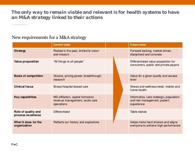 PwC The only way to remain viable and relevant is for health systems to have an M&A strategy linked to their actions Curre...
