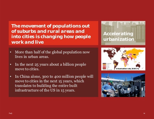 PwC Accelerating urbanization Urbanisation rate, 2030 (%) 14 The movement of populations out of suburbs and rural areas an...