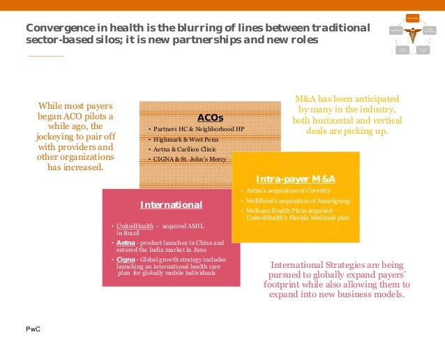 PwC Convergence in health is the blurring of lines between traditional sector-based silos; it is new partnerships and new ...