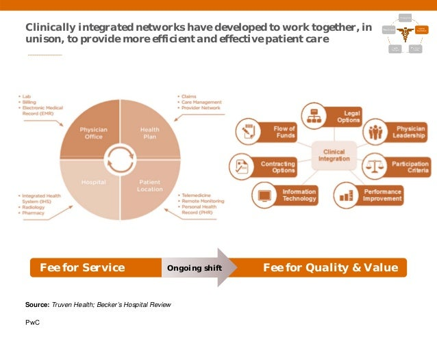PwC Clinically integrated networks have developed to work together, in unison, to provide more efficient and effective pat...