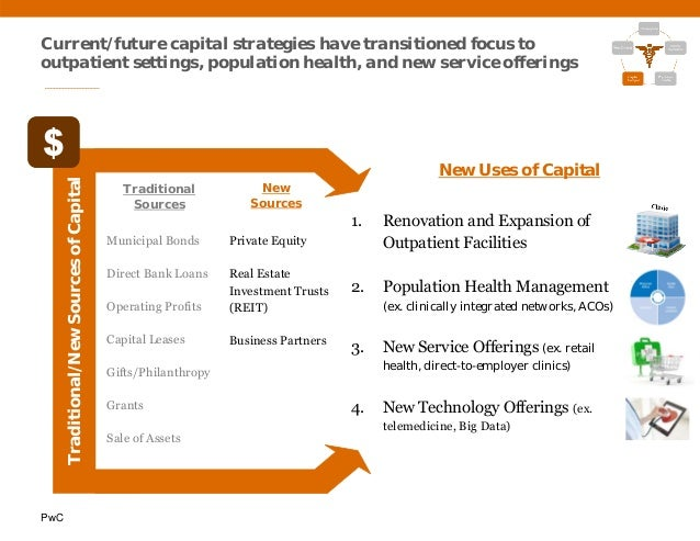 PwC Current/future capital strategies have transitioned focus to outpatient settings, population health, and new service o...