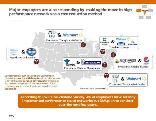 PwC Major employers are also responding by making the move to high performance networks as a cost reduction method Accordi...