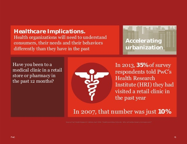 PwC 15 Accelerating urbanization Healthcare Implications. Health organizations will need to understand consumers, their ne...