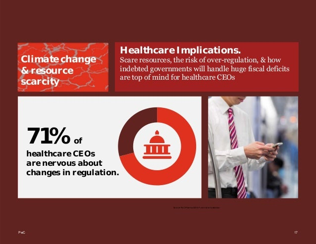 PwC 17 Climate change & resource scarcity Healthcare Implications. Scare resources, the risk of over-regulation, & how ind...