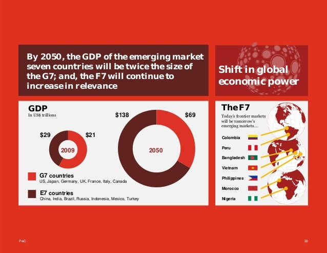 PwC 20 By 2050, the GDP of the emerging market seven countries will be twice the size of the G7; and, the F7 will continue...