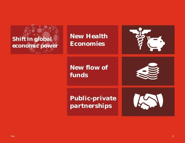 PwC 21 Shift in global economic power New Health Economies Public-private partnerships New flow of funds Shift in global e...