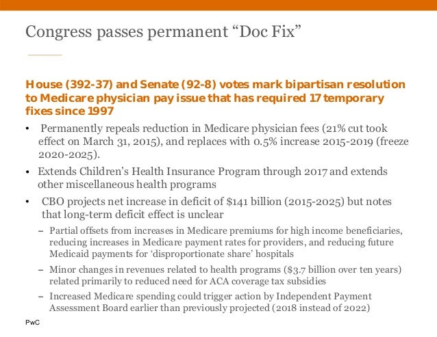 """PwC Congress passes permanent """"Doc Fix"""" House (392-37) and Senate (92-8) votes mark bipartisan resolution to Medicare phys..."""