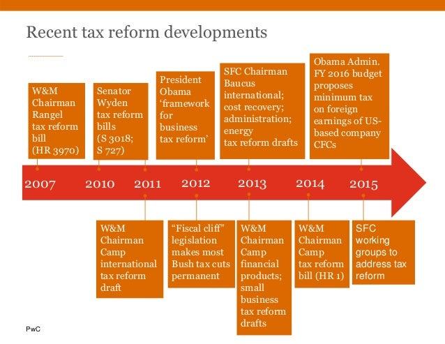 PwC Recent tax reform developments 2007 2010 2011 2012 2013 2014 2015 W&M Chairman Rangel tax reform bill (HR 3970) Senato...