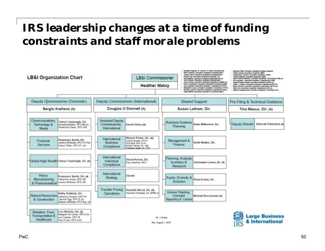 IRS leadership changes at a time of funding constraints and staff morale problems 50PwC