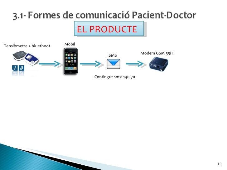 Contingut sms: 140-70 Tensiòmetre + bluethoot Mòbil SMS Mòdem GSM 35iT EL PRODUCTE