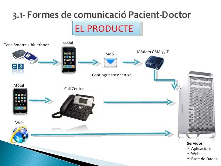Contingut sms: 140-70 Tensiòmetre + bluethoot Mòbil SMS Mòbil Call Center Web Mòdem GSM 35iT <ul><li>Servidor: </li></ul><...