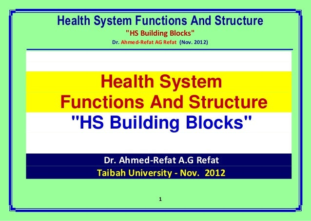"""Health System Functions And Structure               """"HS Building Blocks""""          Dr. Ahmed-Refat AG Refat (Nov. 2012)    ..."""