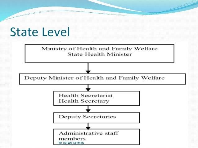 Nutrition Module: 13. Nutrition Information System