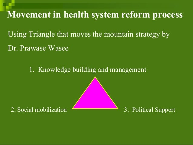 Movement in health system reform process Using Triangle that moves the mountain strategy by Dr. Prawase Wasee 1. Knowledge...