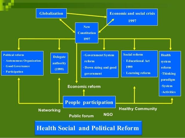 Health Social and Political Reform Political reform - Autonomous Organization - GoodGovernance - Participation Delegate au...