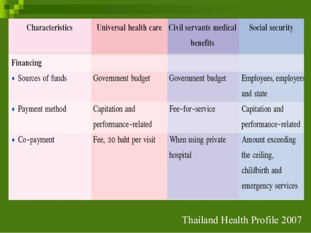 2007 The 30 baht scheme health care policy was replaced by full public aid policy of the new government